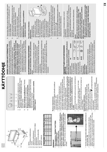 KitchenAid HF1400 B - Freezer - HF1400 B - Freezer FI (850797829000) Scheda programmi