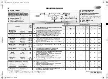 KitchenAid ECLIPS 1600/7 - Washing machine - ECLIPS 1600/7 - Washing machine DE (859297412000) Scheda programmi