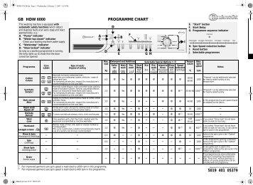 KitchenAid HDW 6000 - Washing machine - HDW 6000 - Washing machine EN (855411738000) Scheda programmi