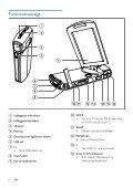 Philips Caméra HD - Mode d'emploi - DAN - Page 6
