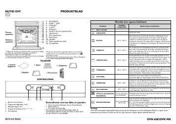KitchenAid OVN 908 W - Oven - OVN 908 W - Oven SV (857923201010) Scheda programmi