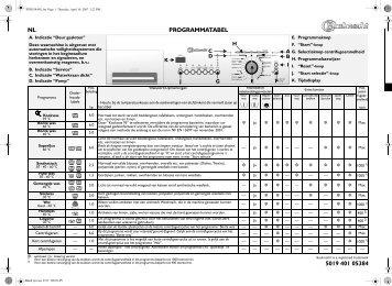 KitchenAid SUPER ECO 1300 - Washing machine - SUPER ECO 1300 - Washing machine NL (855494812700) Scheda programmi