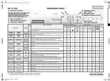 KitchenAid FL 1260 - Washing machine - FL 1260 - Washing machine EN (858090529100) Scheda programmi