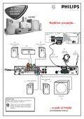 Philips Système Home Cinéma DVD - Mode d'emploi - CES - Page 2