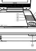 Philips Lecteur de DVD portable - Mode d'emploi - FIN - Page 2