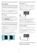 Philips AmbiLux Téléviseur ultra-plat 4K avec Android TV™ - Mode d'emploi - TUR - Page 6