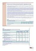 résultats - Page 3