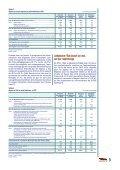 résultats - Page 5