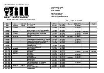 Zolltarifnummern - Till Schrauben GmbH