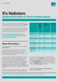 It's Nativism - Page 7