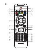 Philips Téléviseur portable - Mode d'emploi - FIN - Page 3