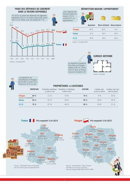 """Les """"Matchs Immobiliers"""" du Crédit Foncier"""