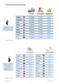 """Les """"Matchs Immobiliers"""" du Crédit Foncier - Page 6"""