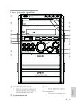 Philips Microchaîne hi-fi classique - Mode d'emploi - SLK - Page 6