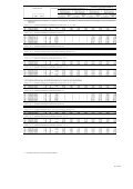 I.N.A.M.I - Page 5
