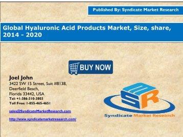 Hyaluronic Acid Product Market