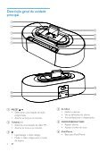 Philips Radio-réveil pour iPod/iPhone - Mode d'emploi - POR - Page 6