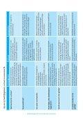 technische innovaties - Page 6