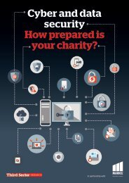 Cyber and data security How prepared is your charity?