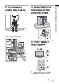 Sony KDL-26P2520 - KDL-26P2520 Istruzioni per l'uso Polacco - Page 5
