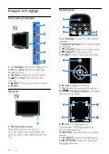 Philips 3500 series Téléviseur LED avec application YouTube - Mode d'emploi - SWE - Page 4