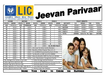 NEW JEEVAN PARIVAAR By NvM