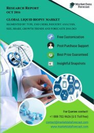 A Recent Report on Global Liquid Biopsy Market 2016-2021 with Opportunities