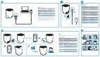 Philips enceinte portable sans fil - Guide de mise en route - TUR - Page 2