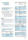 Philips Casque Bluetooth® sans fil - Mode d'emploi - TUR - Page 7