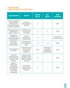 Plan Estrategico de Desarrollo Institucional - Page 7