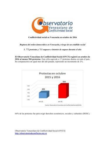 Conflictividad-social-en-Venezuela-en-octubre-2016