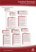 Cardinal Newman - Page 7