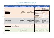 CARGOS COMISIONES – LEGISLATURA XII