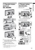 Sony KDL-40X2000 - KDL-40X2000 Istruzioni per l'uso Ceco - Page 5
