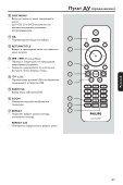 Philips Lecteur de DVD avec USB - Mode d'emploi - RUS - Page 6
