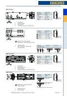 Nastavení dveřních zavíračů GEZE - Page 2