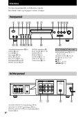 Sony SCD-XE670 - SCD-XE670 Istruzioni per l'uso Italiano - Page 4