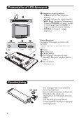 Philips Téléviseur - Mode d'emploi - DAN - Page 3