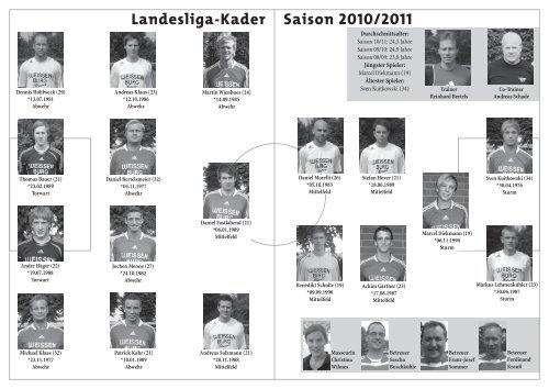 Saison 2010/2011 - Rot-Weiß Horn