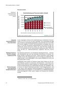 ressourcenschonendes - Page 4