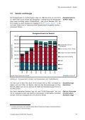 ressourcenschonendes - Page 7