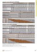 Pure Epoxy - Page 3