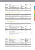 Branchen - Holzrichter - Seite 7