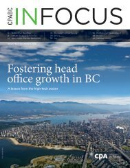 office growth in BC