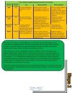JAVS_QuímicaPÍA - Page 6