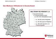 Der Malteser Hilfsdienst in Deutschland