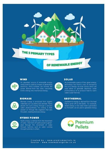 The 5 Primary Types Of Renewable Energy