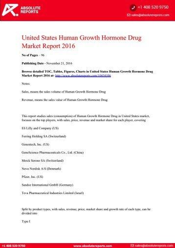 United States Human Growth Hormone Drug Market