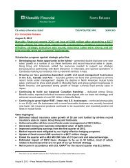Consolidated Statements of Income - Manulife Financial