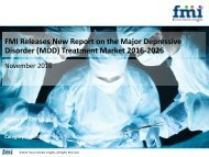 Major Depressive Disorder (MDD) Treatment Market